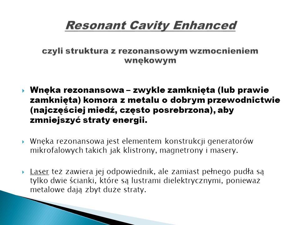 Resonant Cavity Enhanced czyli struktura z rezonansowym wzmocnieniem wnękowym