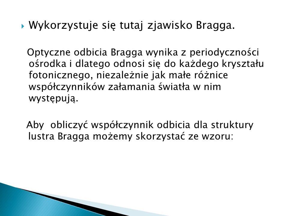 Wykorzystuje się tutaj zjawisko Bragga.