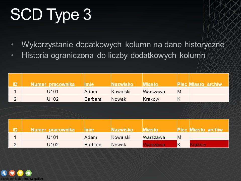 SCD Type 3 Wykorzystanie dodatkowych kolumn na dane historyczne