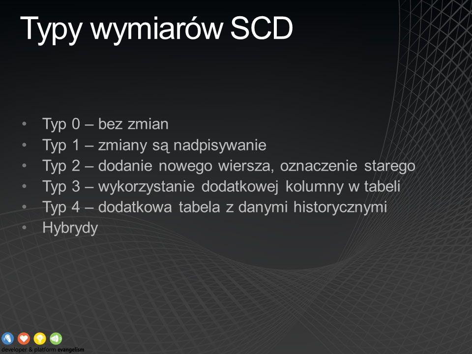 Typy wymiarów SCD Typ 0 – bez zmian Typ 1 – zmiany są nadpisywanie