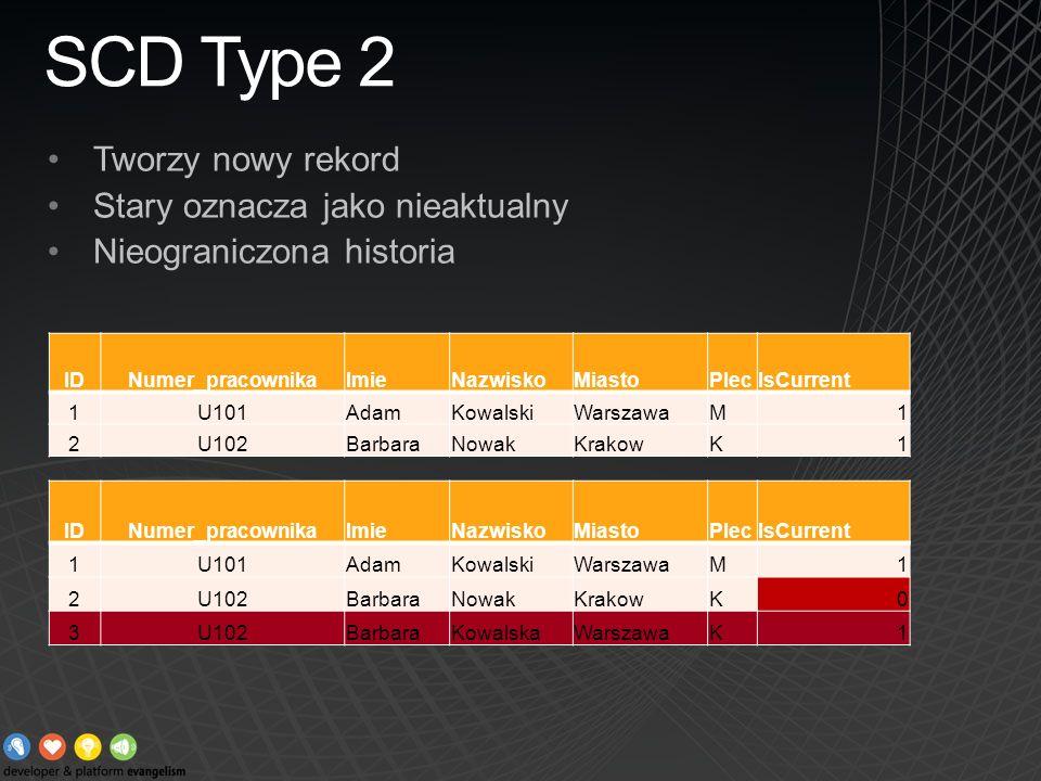 SCD Type 2 Tworzy nowy rekord Stary oznacza jako nieaktualny