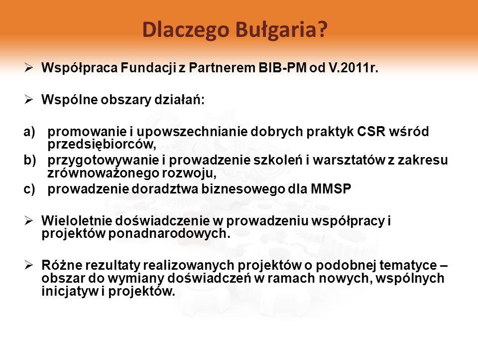Dlaczego Bułgaria Współpraca Fundacji z Partnerem BIB-PM od V.2011r.