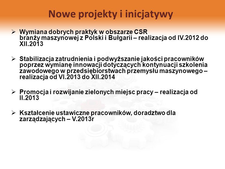 Nowe projekty i inicjatywy