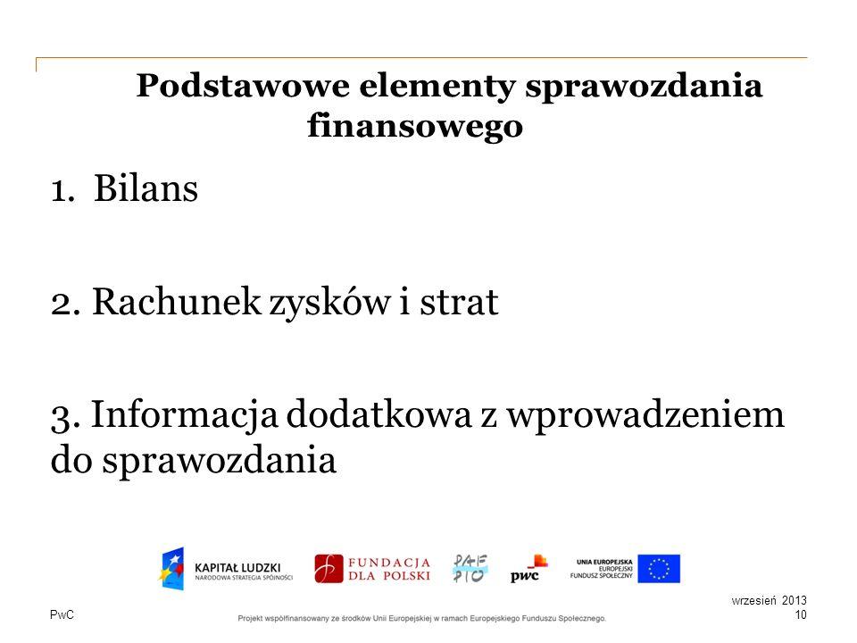 Podstawowe elementy sprawozdania finansowego