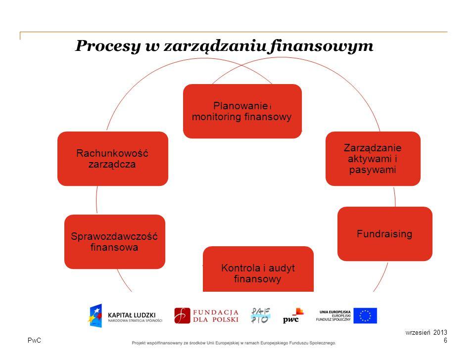 Procesy w zarządzaniu finansowym