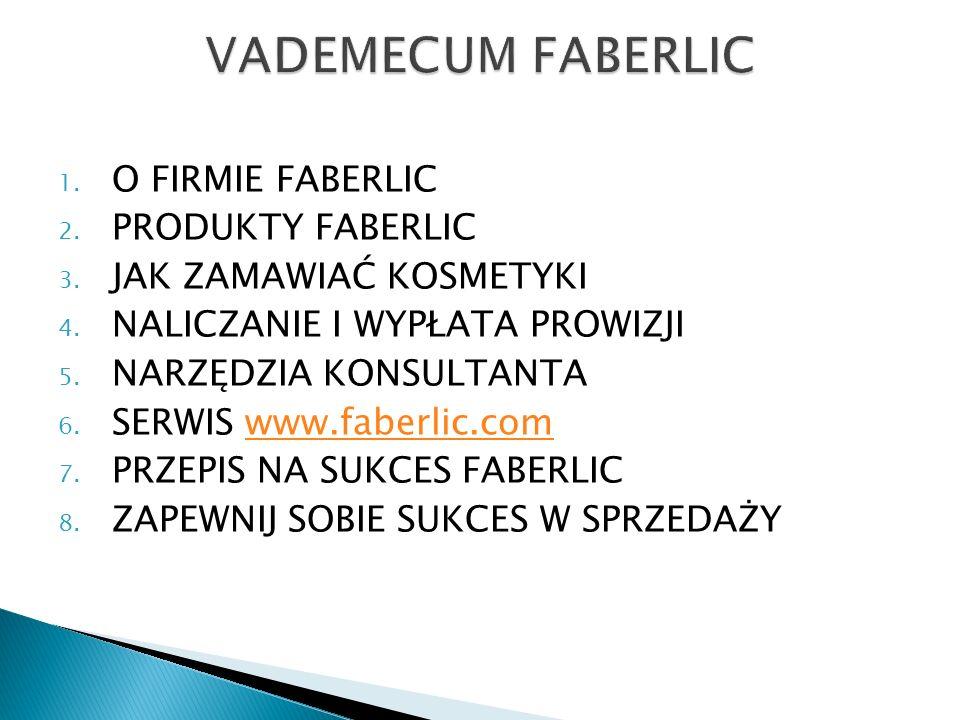 VADEMECUM FABERLIC O FIRMIE FABERLIC PRODUKTY FABERLIC