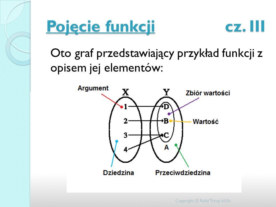 Pojęcie funkcji cz. III Oto graf przedstawiający przykład funkcji z opisem jej elementów: