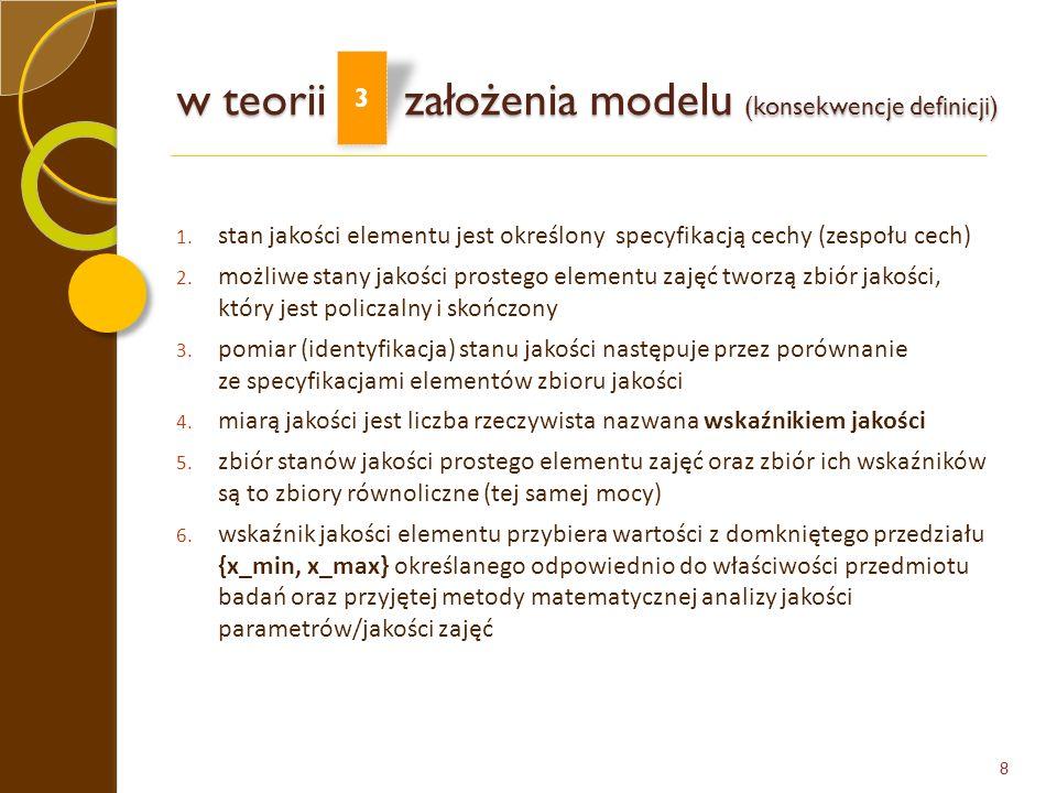 w teorii założenia modelu (konsekwencje definicji)