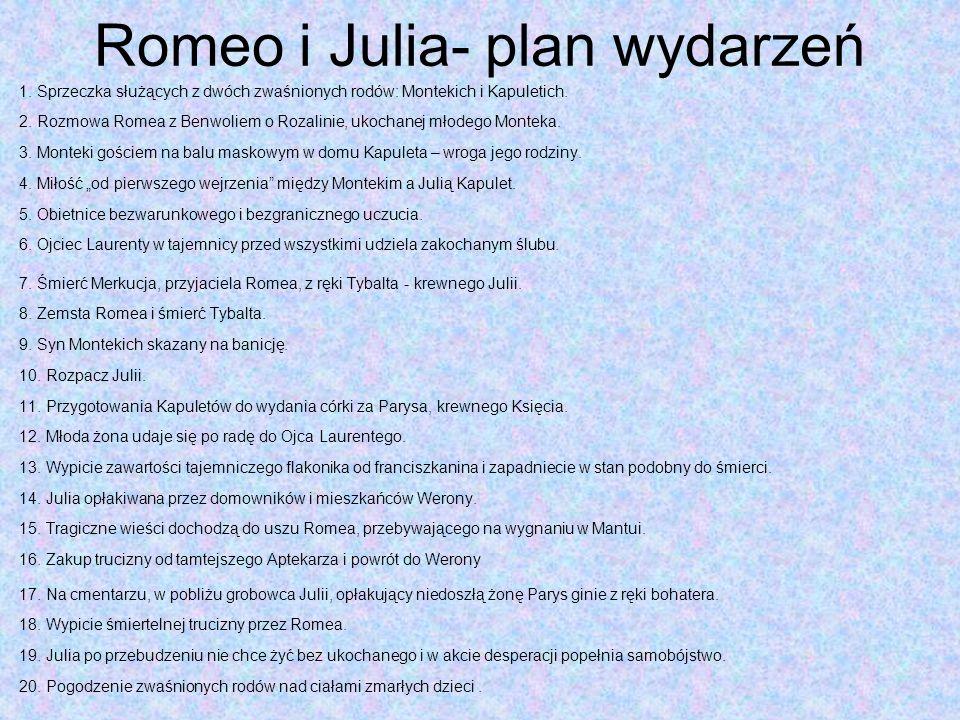 Romeo i Julia- plan wydarzeń