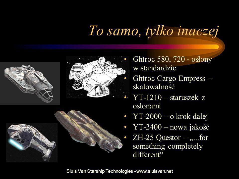 Sluis Van Starship Technologies - www.sluisvan.net