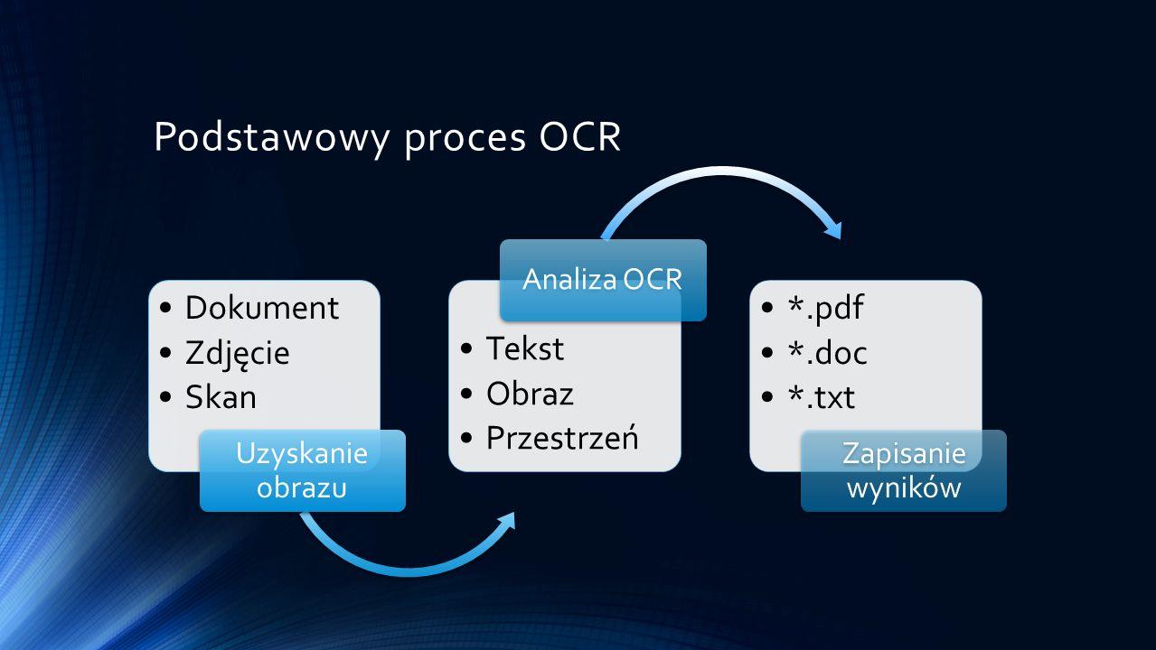 Podstawowy proces OCR Dokument Zdjęcie Skan Tekst Obraz Przestrzeń