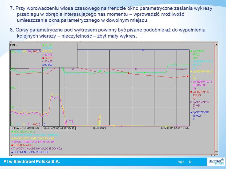 7. Przy wprowadzeniu włosa czasowego na trendzie okno parametryczne zasłania wykresy przebiegu w obrębie interesującego nas momentu – wprowadzić możliwość umieszczania okna parametrycznego w dowolnym miejscu.