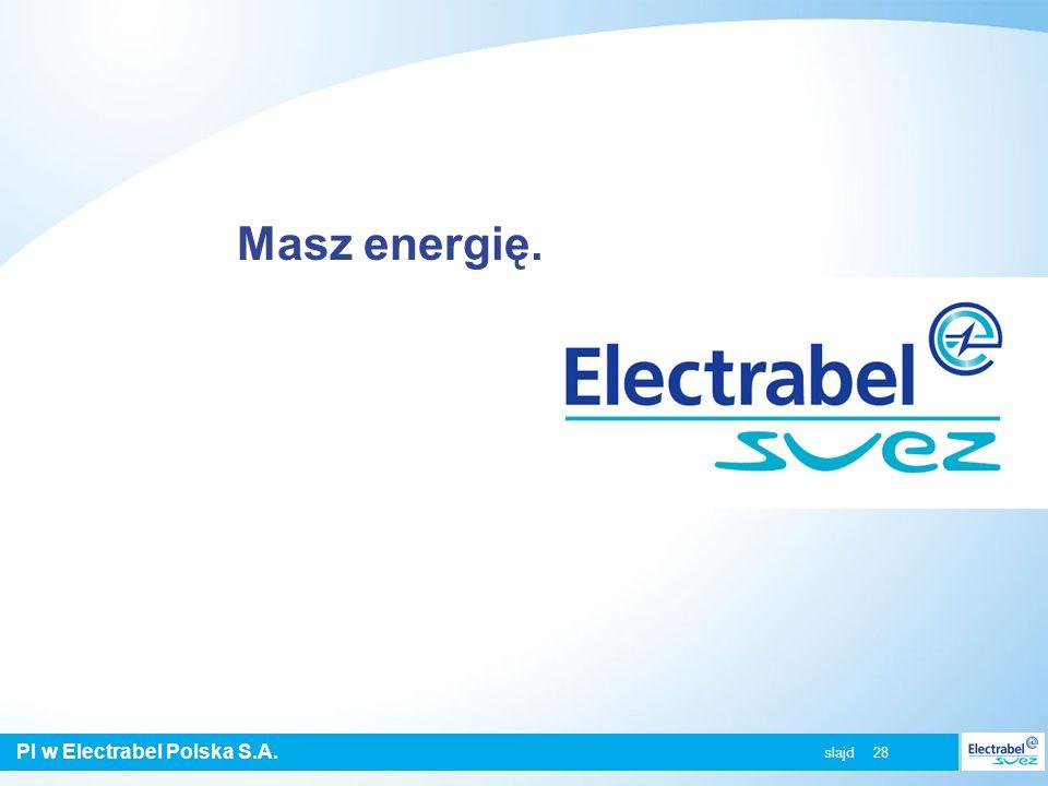 Masz energię. slajd Date Entité - Sujet