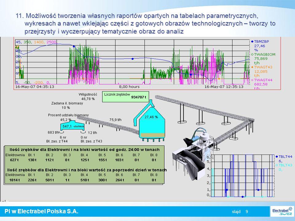 11. Możliwość tworzenia własnych raportów opartych na tabelach parametrycznych, wykresach a nawet wklejając części z gotowych obrazów technologicznych – tworzy to przejrzysty i wyczerpujący tematycznie obraz do analiz