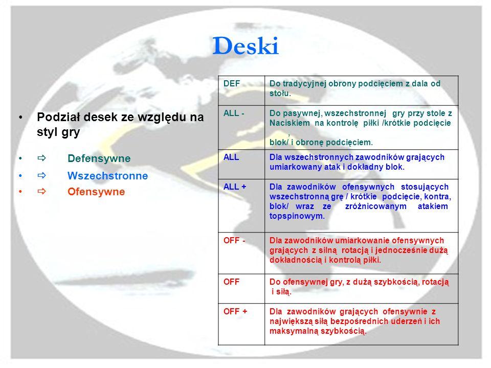 Deski Podział desek ze względu na styl gry  Defensywne