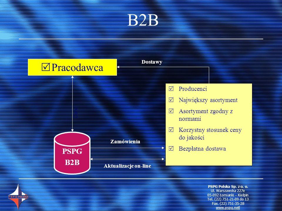 B2B Pracodawca PSPG B2B Producenci Największy asortyment