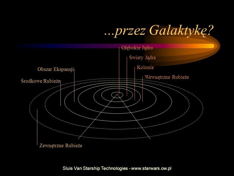 Sluis Van Starship Technologies - www.starwars.ow.pl