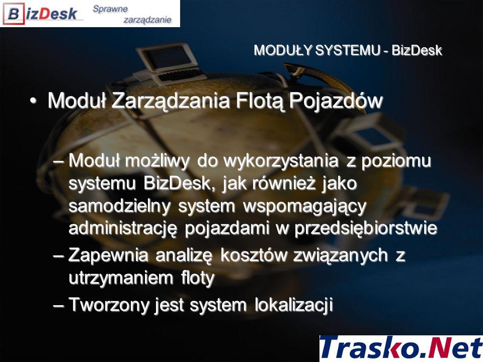 MODUŁY SYSTEMU - BizDesk
