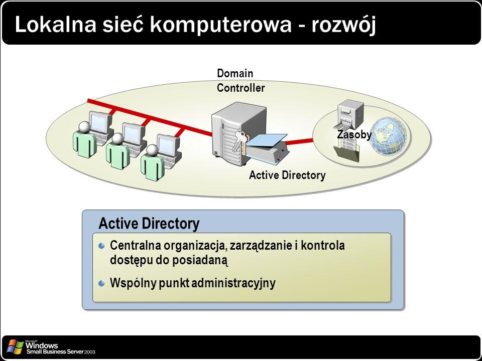 Lokalna sieć komputerowa - rozwój