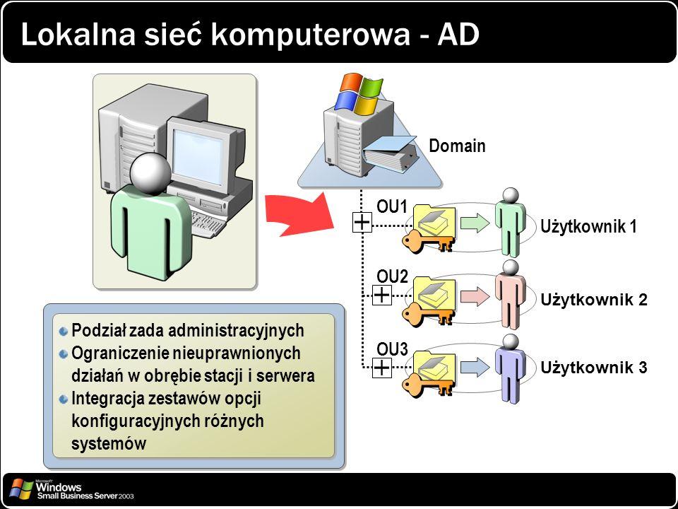 Lokalna sieć komputerowa - AD