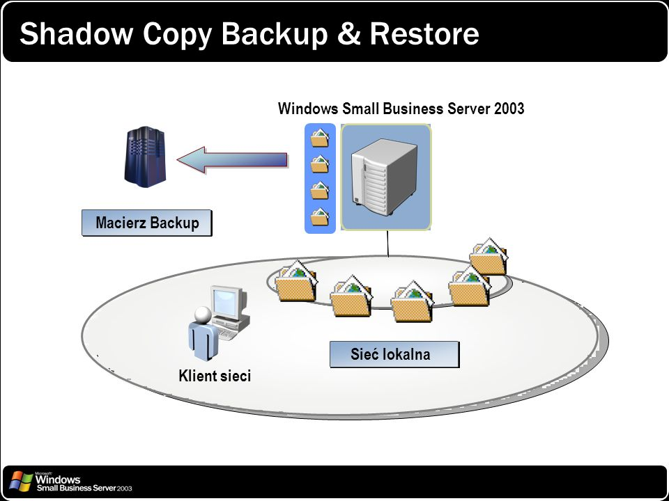 Shadow Copy Backup & Restore