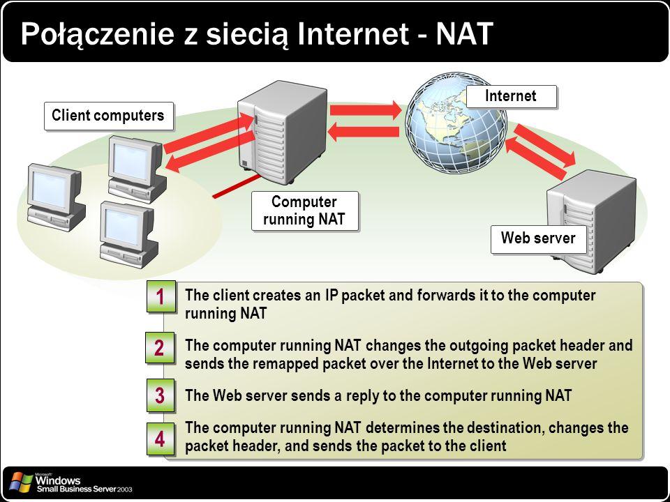 Połączenie z siecią Internet - NAT