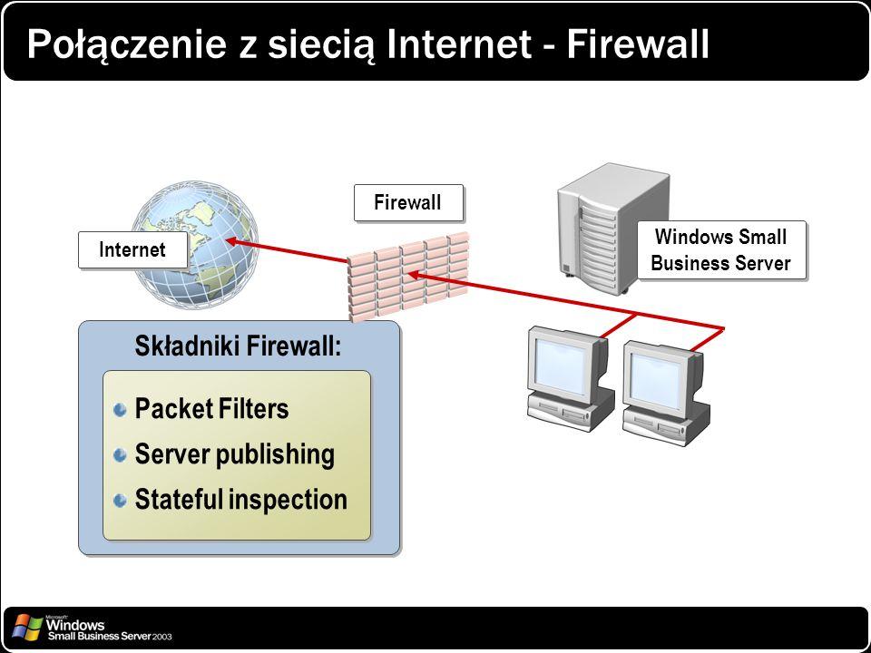 Połączenie z siecią Internet - Firewall