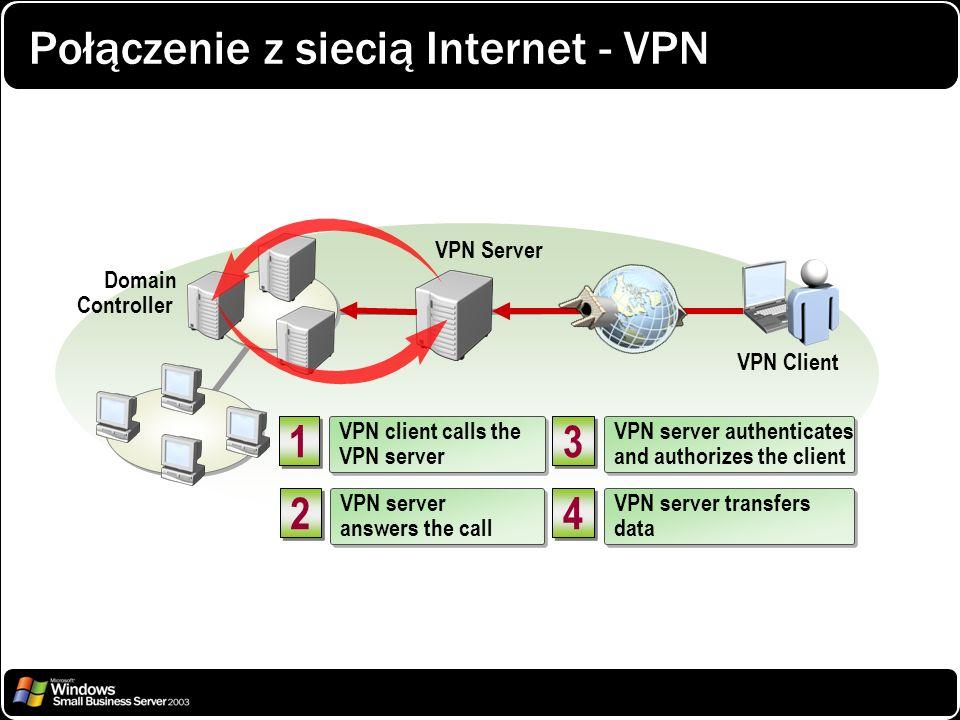 Połączenie z siecią Internet - VPN