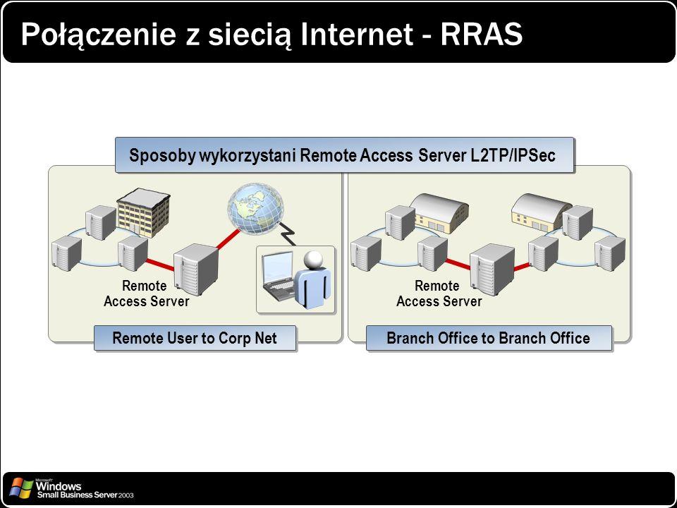 Połączenie z siecią Internet - RRAS