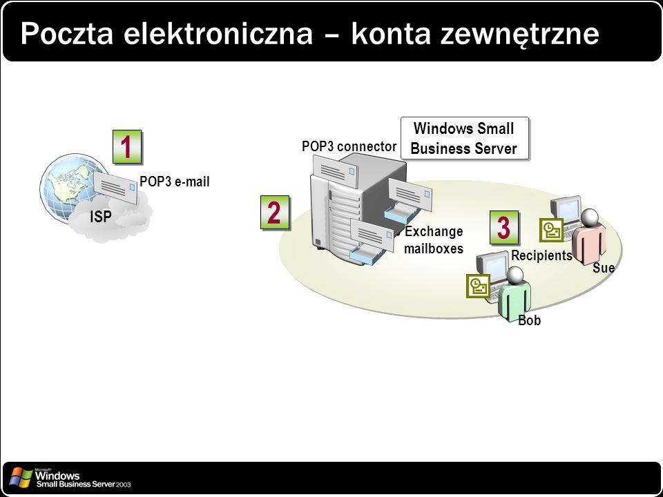 Poczta elektroniczna – konta zewnętrzne