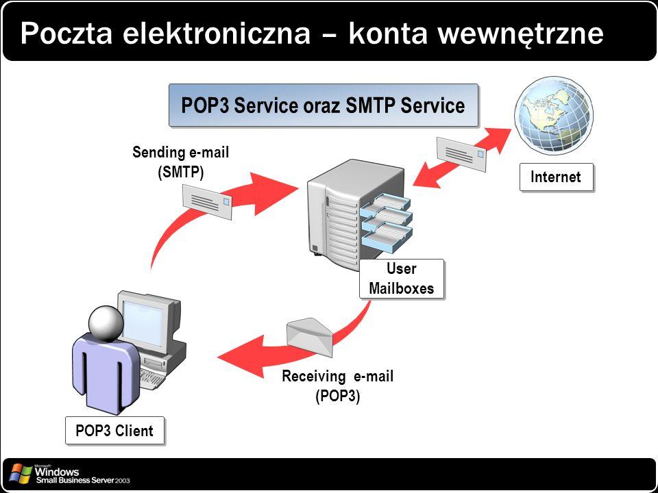 Poczta elektroniczna – konta wewnętrzne