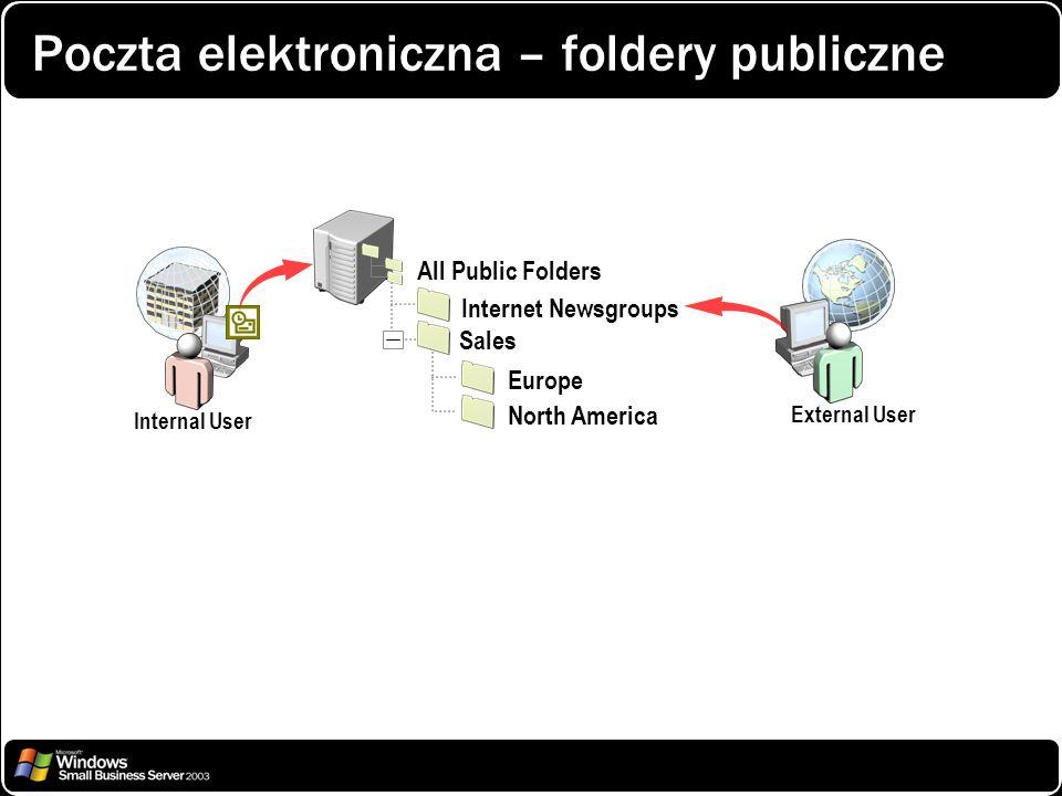 Poczta elektroniczna – foldery publiczne
