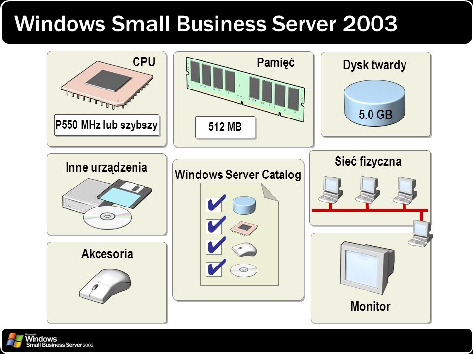 Windows Small Business Server 2003