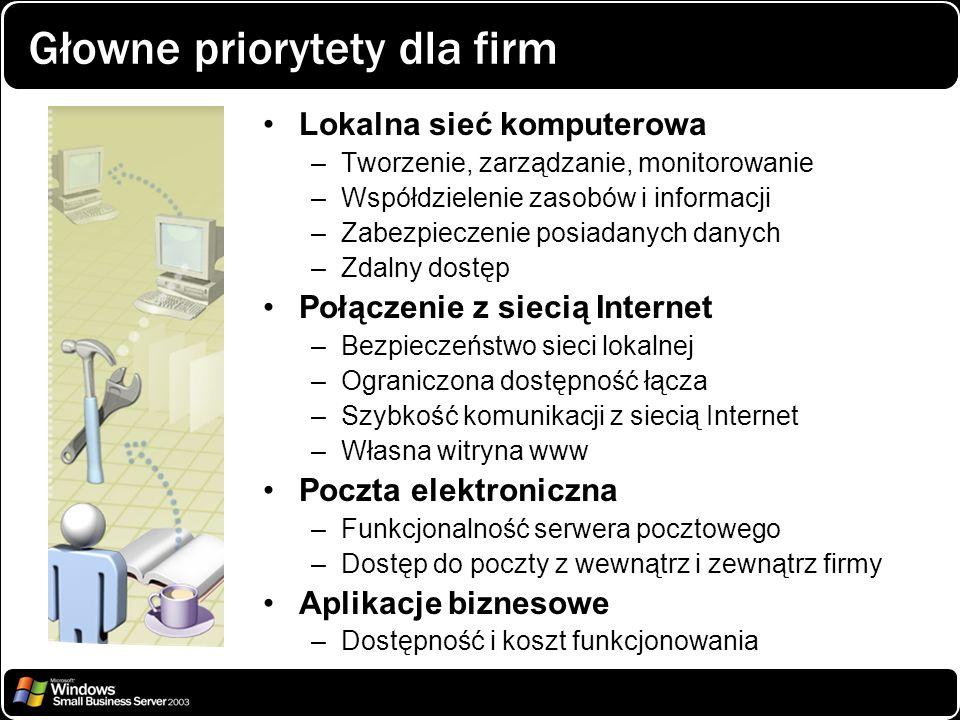 Głowne priorytety dla firm
