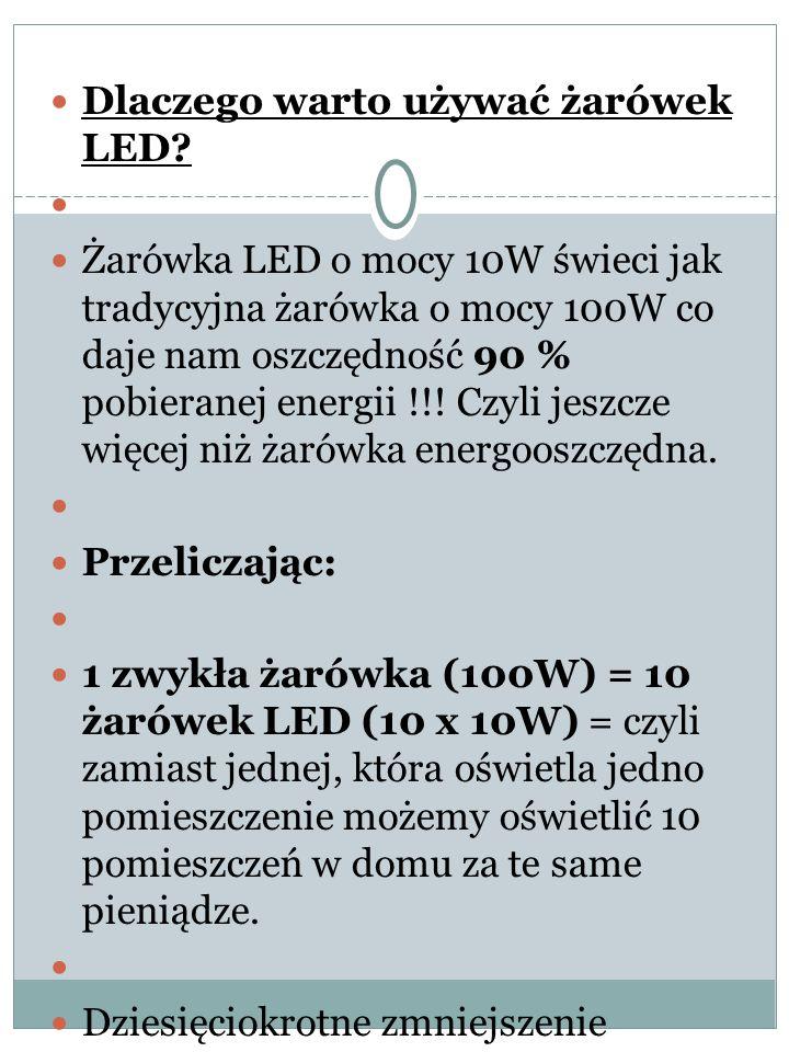 Dlaczego warto używać żarówek LED