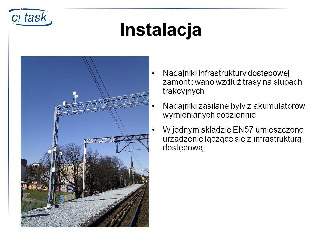 Instalacja Nadajniki infrastruktury dostępowej zamontowano wzdłuż trasy na słupach trakcyjnych.