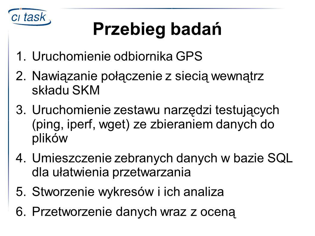 Przebieg badań Uruchomienie odbiornika GPS