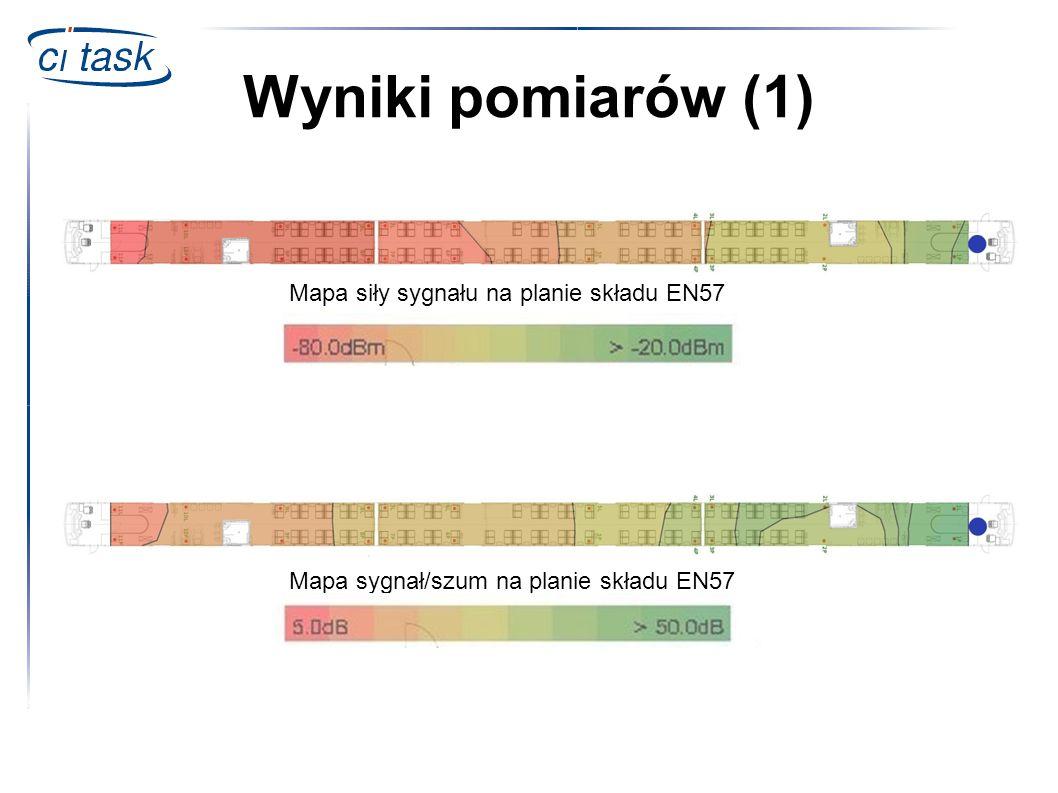 Wyniki pomiarów (1) Mapa siły sygnału na planie składu EN57