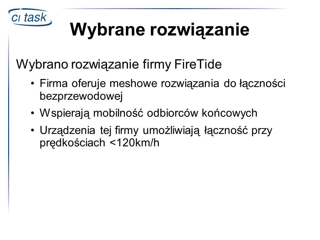 Wybrane rozwiązanie Wybrano rozwiązanie firmy FireTide