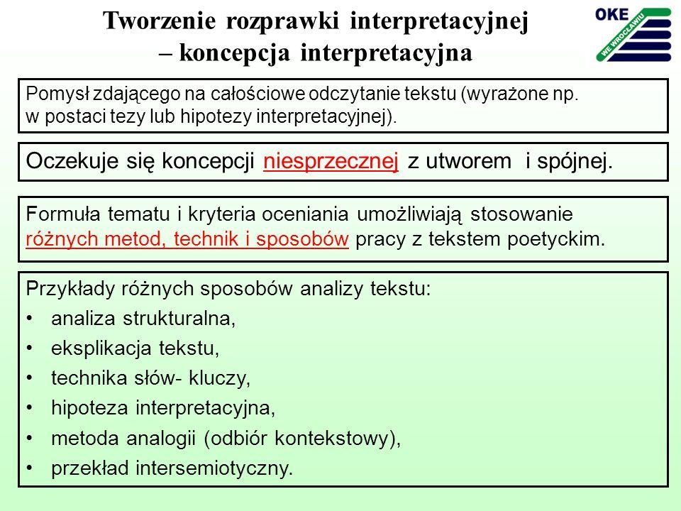 Tworzenie rozprawki interpretacyjnej – koncepcja interpretacyjna