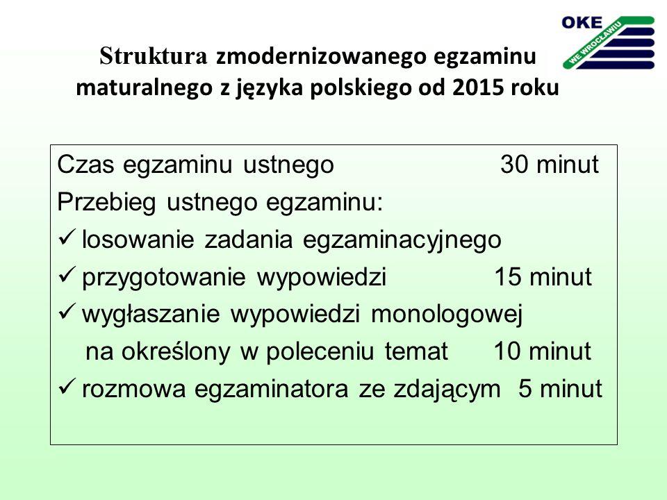 Struktura zmodernizowanego egzaminu maturalnego z języka polskiego od 2015 roku