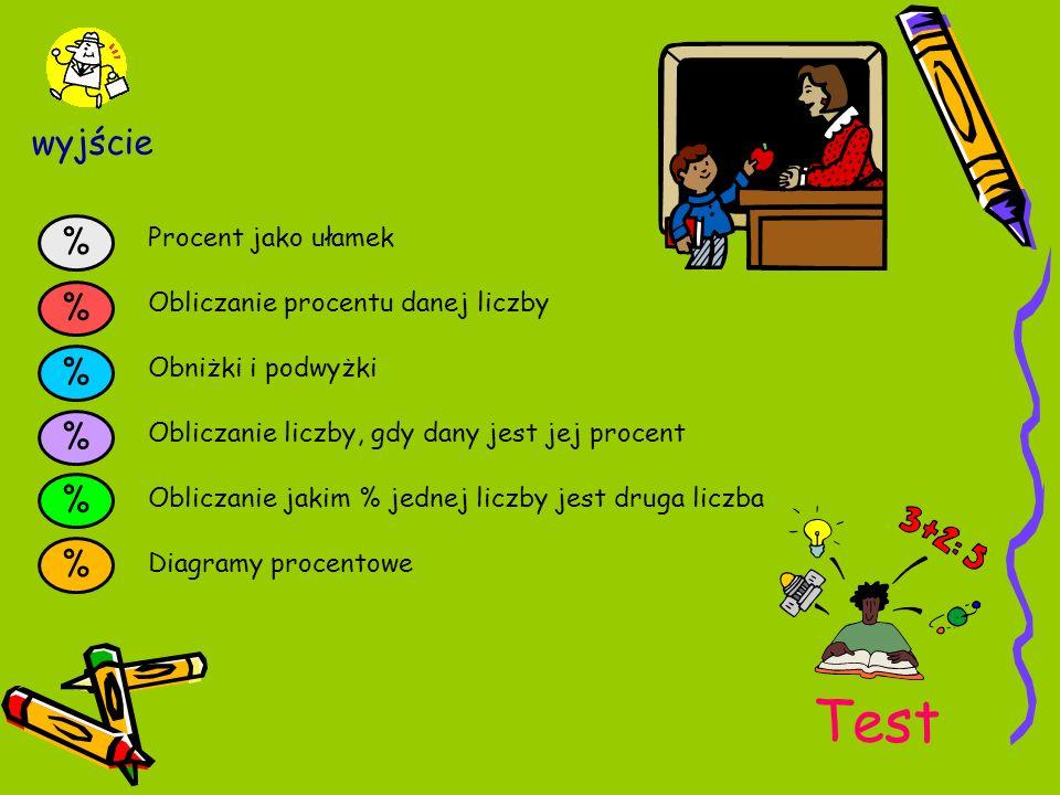 Test wyjście % % % % % % Procent jako ułamek