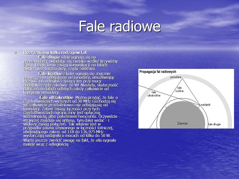 Fale radiowe Rozrózniamy kilka rodzajów fal: