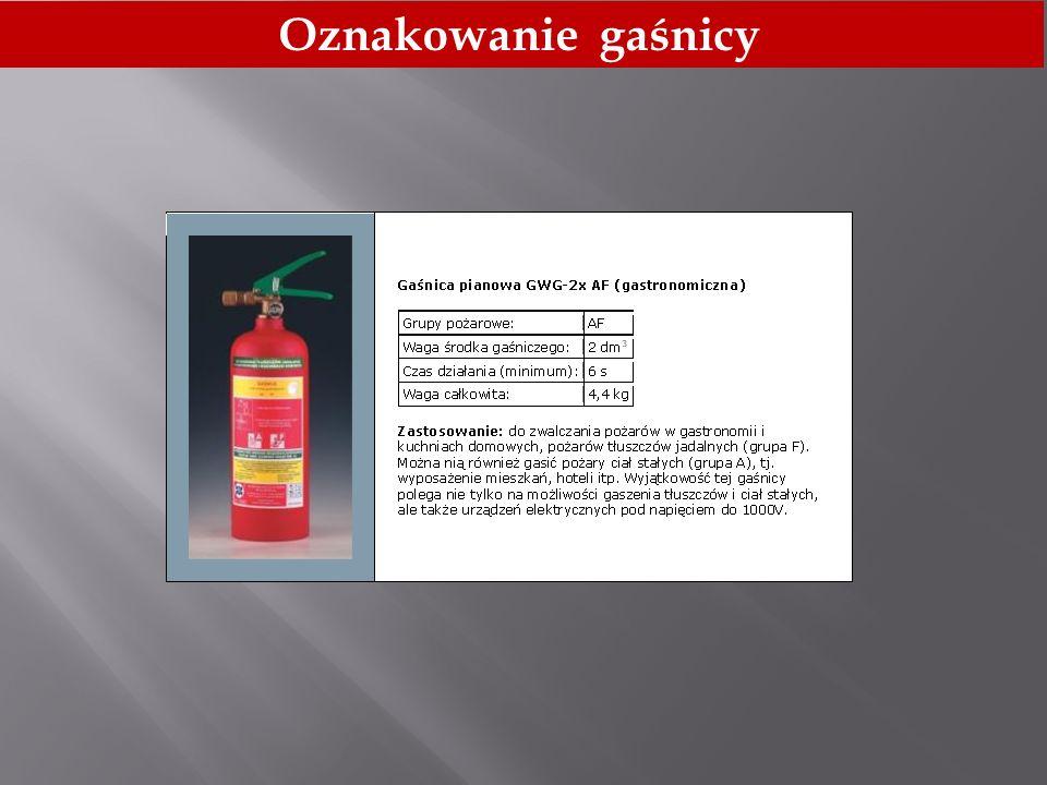 Oznakowanie gaśnicy