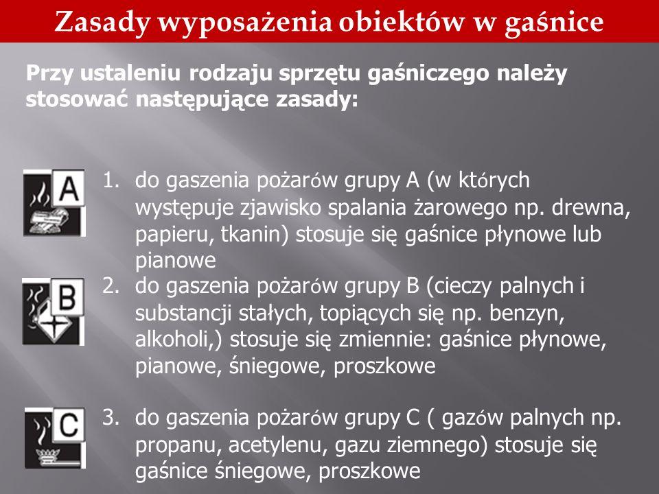 Zasady wyposażenia obiektów w gaśnice