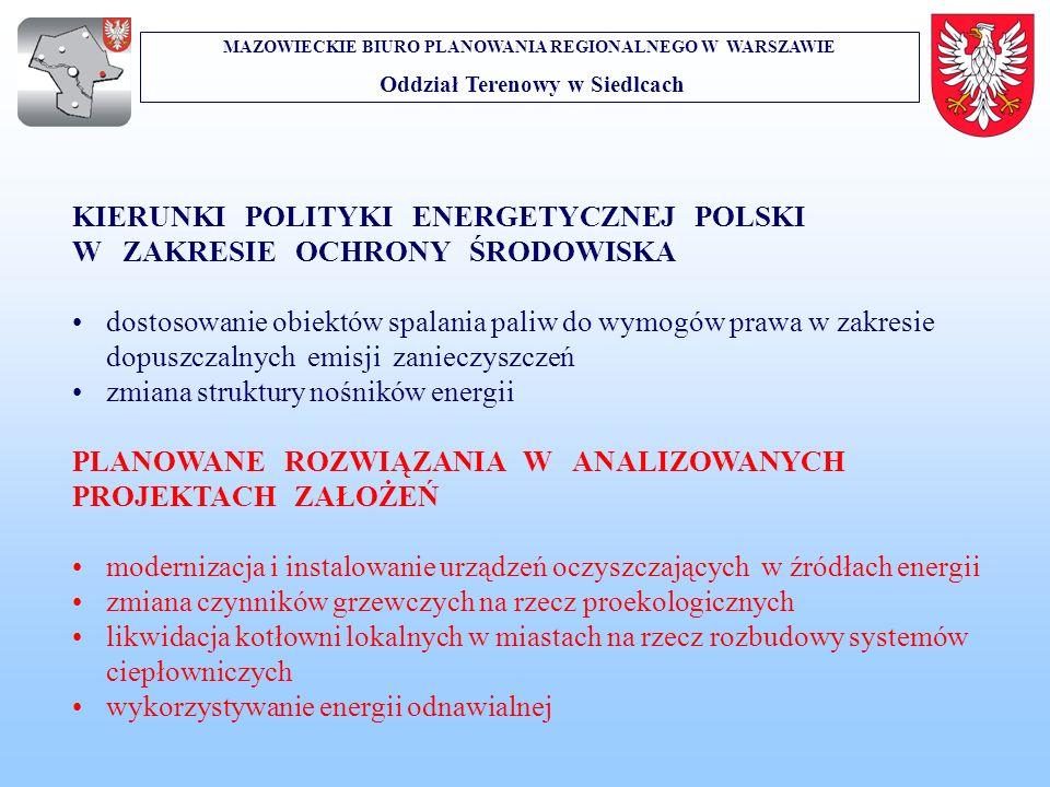 KIERUNKI POLITYKI ENERGETYCZNEJ POLSKI W ZAKRESIE OCHRONY ŚRODOWISKA