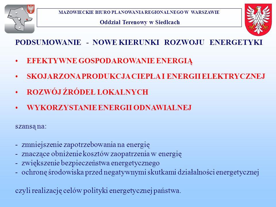 PODSUMOWANIE - NOWE KIERUNKI ROZWOJU ENERGETYKI