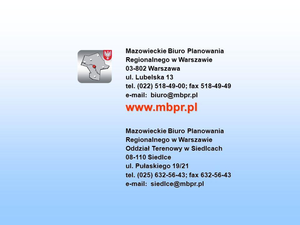www.mbpr.pl Mazowieckie Biuro Planowania Regionalnego w Warszawie