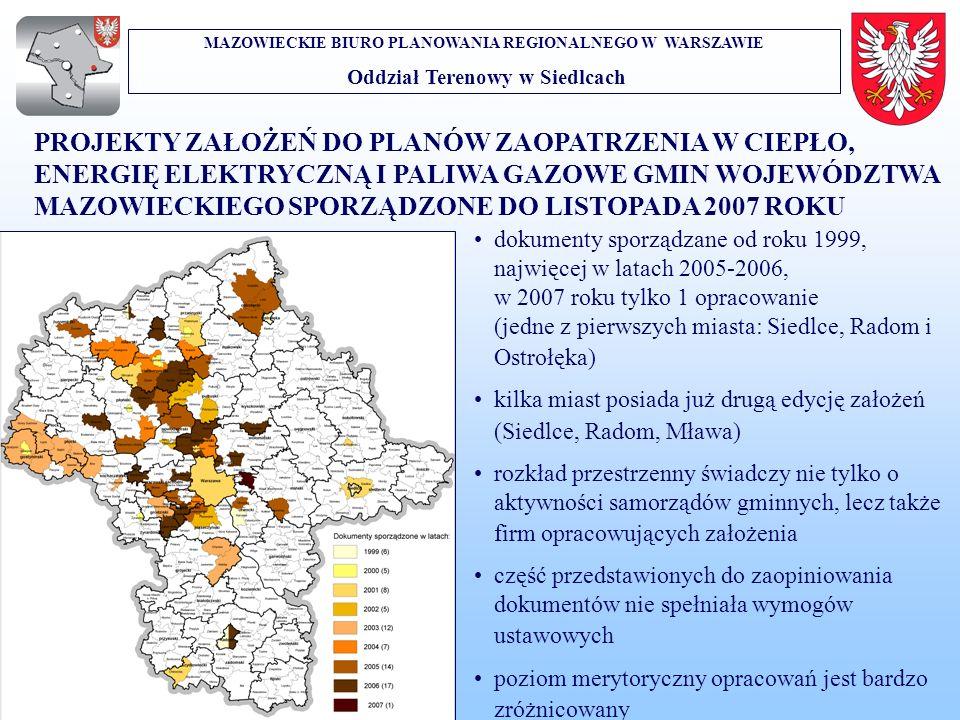 MAZOWIECKIE BIURO PLANOWANIA REGIONALNEGO W WARSZAWIE
