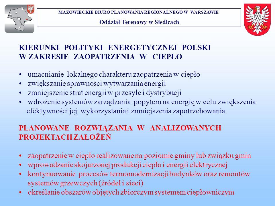 KIERUNKI POLITYKI ENERGETYCZNEJ POLSKI